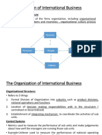 8-The Organization of International Business