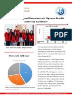 Tkis Ib Results 2015