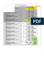 Schedule Instalasi FP J3