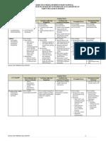 KISI-KISI USBN-SMK-Sistem Komputer-K2013.pdf