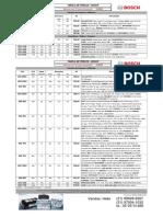 Tabela-Bosch 15M e 18M
