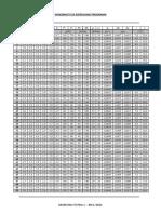 VRIJEDNOSTI.pdf