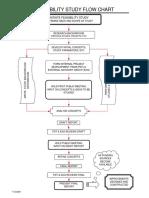 Fsr Flow Chart
