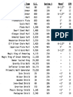 Encounter Critical Armor Table (1)