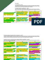 Cuadro competencia 4 Datos e Incertid  2do 3ro y 4to secundaria