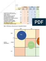 Nine Cell Industry Attractiveness Competitive Strength Matrix