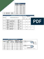 Varillas-dimenciones y Pesos