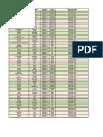 Team assignments - Capstone 17.pdf