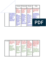 language arts writing roadmap