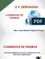 Activ. 5.8 Contratos de Futuros