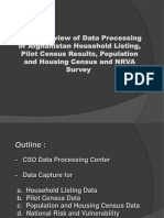 Afghanistan Census Data Processing