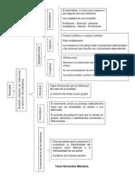 Sociedad Como Organismo - Mapa Conceptual