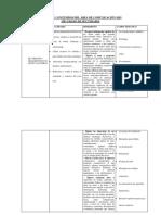 Cartel de Contenidos Del Área de Comunicación 2011