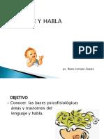 lenguaje-y-habla.pptx