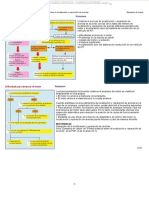 manual-localizacion-reparacion-averias-ejemplos-casos-fases-arranque-motores-marcha-ralenti-calado-potencia-direccion.pdf