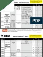 SM-Bobcat 630, 631, 632 Skid Steer Loader Service Repair Manual