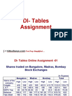 DI Table Ppt