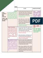 Cartel de Necesidades de Aprendizaje 1