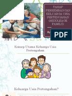 Tahap Perkembangan Keluarga Usia Pertengahan (Middleage Family