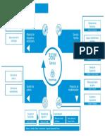 Service Portfolio.pdf