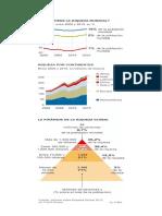 La Distribución de La Riqueza en El Mundo