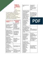 Diferencias Entre Patrimonio de Flia y Afectacion a Vivienda Fliar