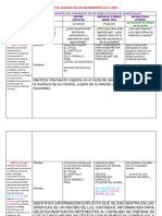 análisis del desempeño ejm.docx