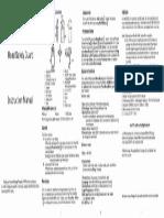 PNGD1 Manual