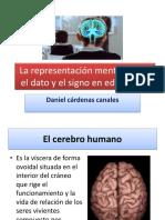 La Representación Mental Dato e Interpretacion