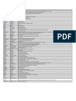 PDF+Função+dos+ingredientes+utilizados+em+cosméticos.pdf