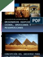 Originarios Egipcios, Chinos, Americanos y Mesoamericanos