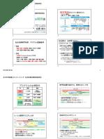 190302 2ndMt総合研修制度説明(佐藤) 配布資料