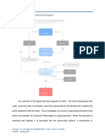 Deliverables and Dataflow Diagram