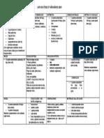 LISTA-DE-ÚTILES-5°-BÁSICO-2019 colegio republica de colombia