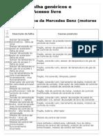 DTC_ Códigos de Avería Mercedes Benz (Motores Diesel)