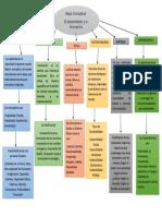 mapaconceptual.pdf