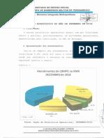 Relatório Estatístico Dez 2018 DIM