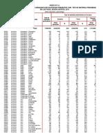 Reporte de viviendas según material de techos de los censos 2017 Perú INEI