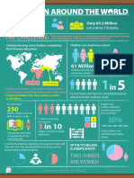 Education around the world infographics