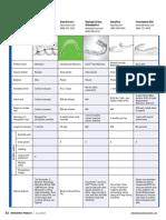 Tabela tipos de contenção.pdf
