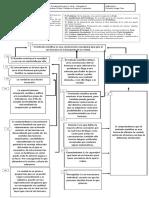 Estructura Argumentativa La Ciencia Su Metodo y Su Filosofia