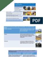 Analisis Proyectual Evaluacion Formativa I 2019 Samuel Valdivia Villar [Autoguardado]