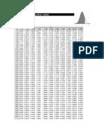 Tabela Distribuicao T-Student