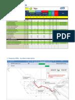 Summary Progress & Status Piping Work-Cut of Date 16 Des 2017