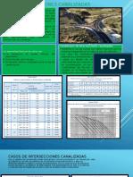 INTERSECCIONES CANALIZADAS.pptx