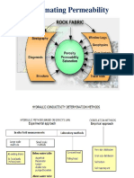 2.Estimating Perm K-C