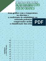 Química PPT - Dispersões III