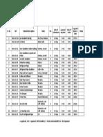 Schedule of MAS