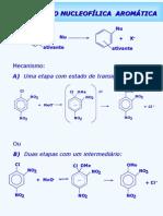 Química PPT - Reações de Substituição