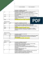 Planificación 4to Medio Química diferencial.doc